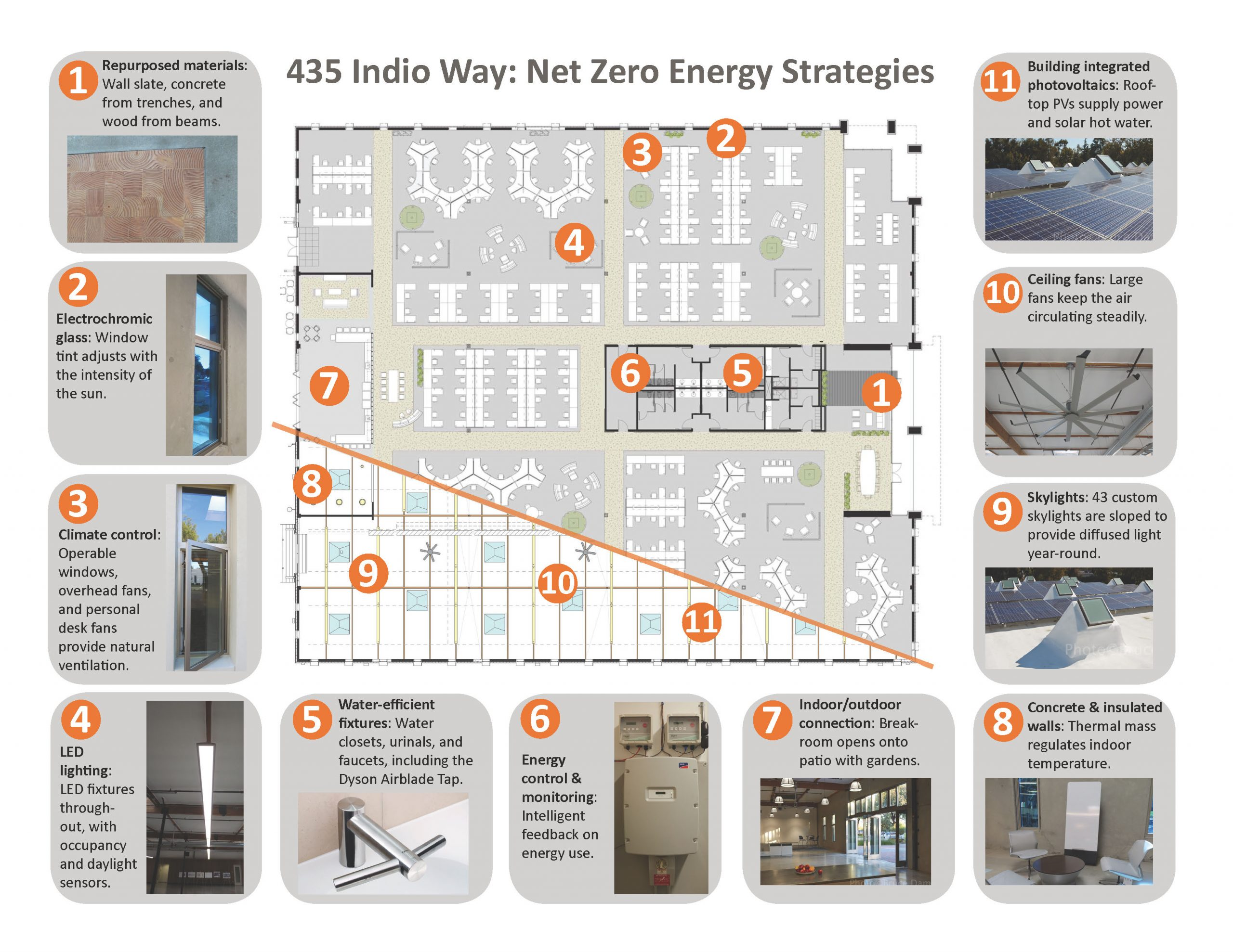 435 Indio Way Net Zero Energy Offices